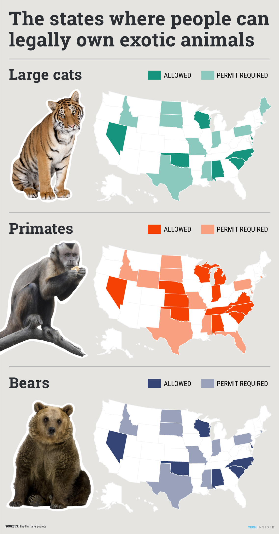 exotic animals in the U.S.